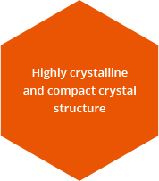 Highly crystalline, Compact crystal structure